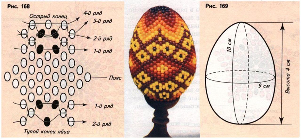 Пасхальное яйцо из бисера: 3 варианта как сделать яйцо своими руками