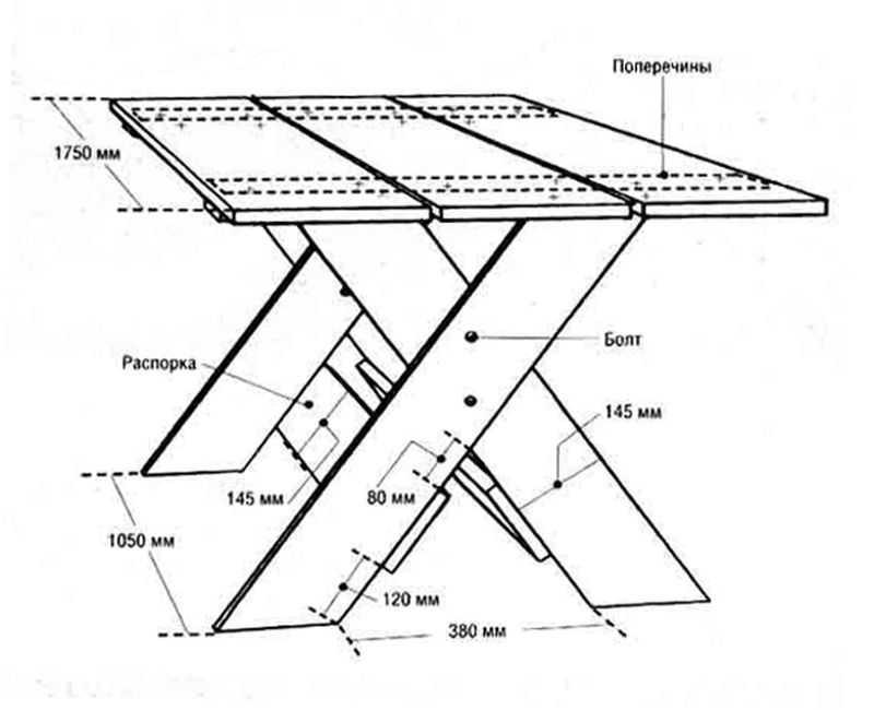 Всё о заборах из деревянного штакетника и досок для дачного участка