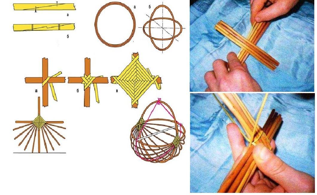 Плетение из лозы для начинающих (67 фото) - пошаговые мастер-классы, советы, идеи