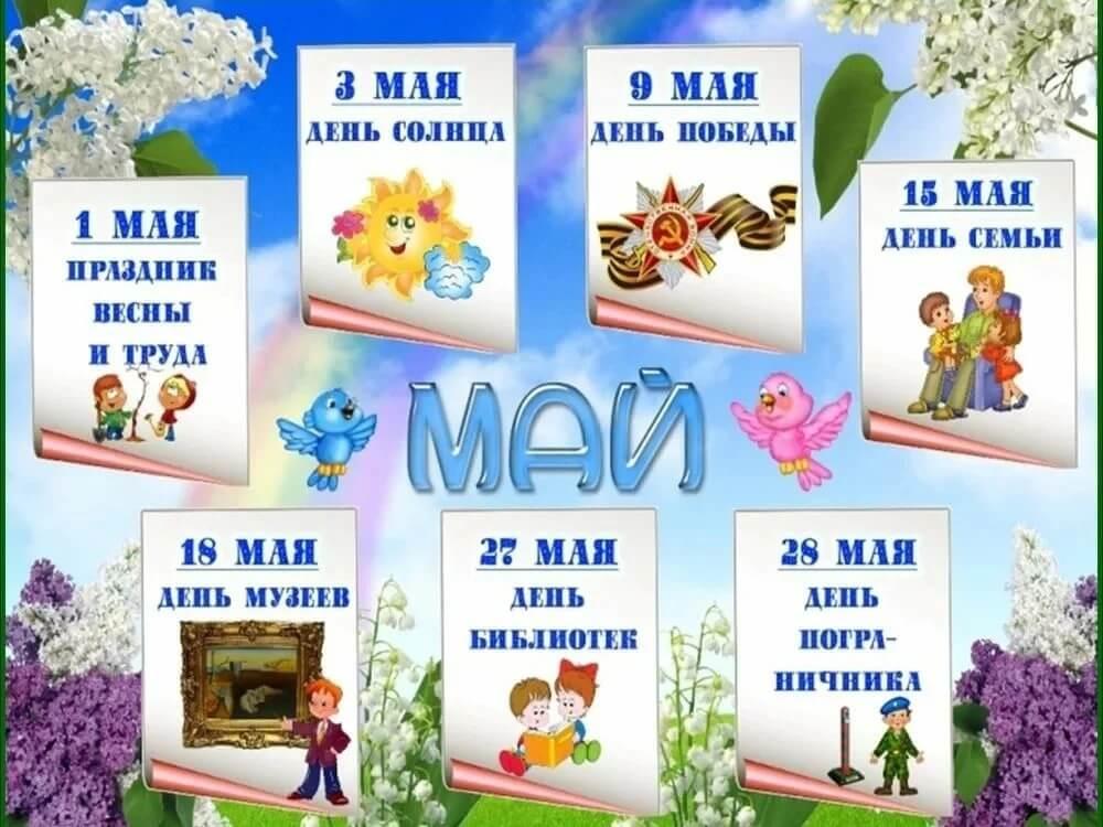 История праздника первое мая
