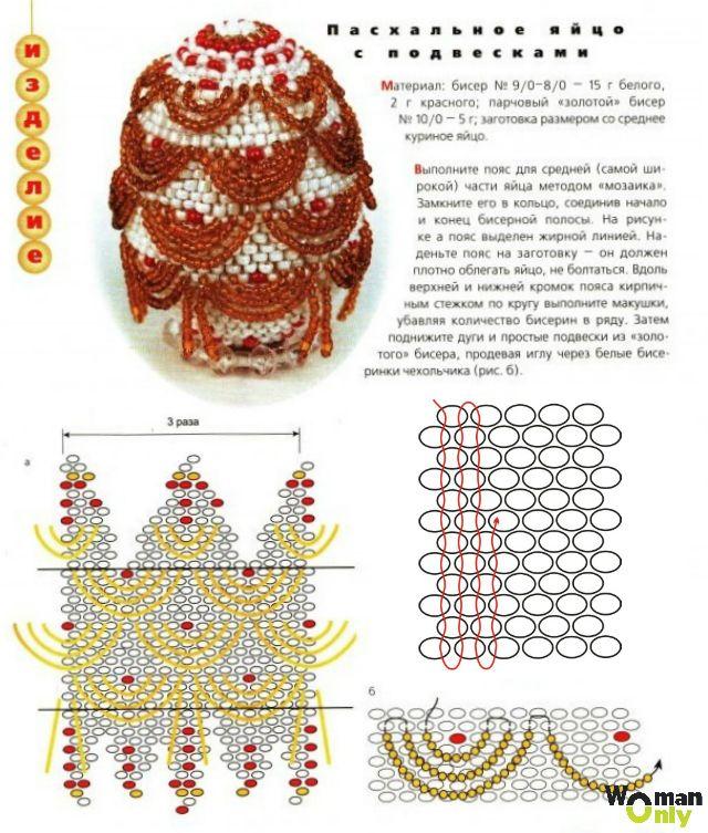 Пасхальные яйца из бисера: схемы плетения, мастер-класс