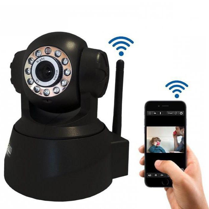 Видеонаблюдение через web камеру - программы и технологии