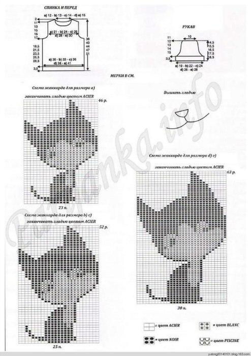 Шапка котик - вязание для детей - страна мам