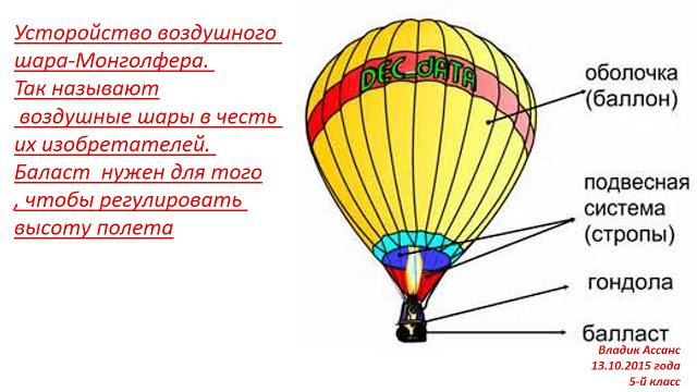 Летательные аппараты легче воздуха. первые аэростаты. дирижабль. воздушный шар
