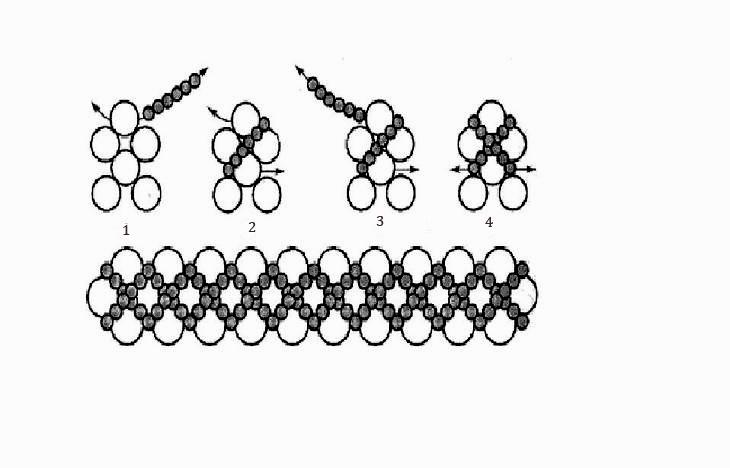 Плетение браслетов из бисера пошагово. схемы плетения браслетов из бисера для начинающих. браслеты с мозаичным и кирпичным плетением