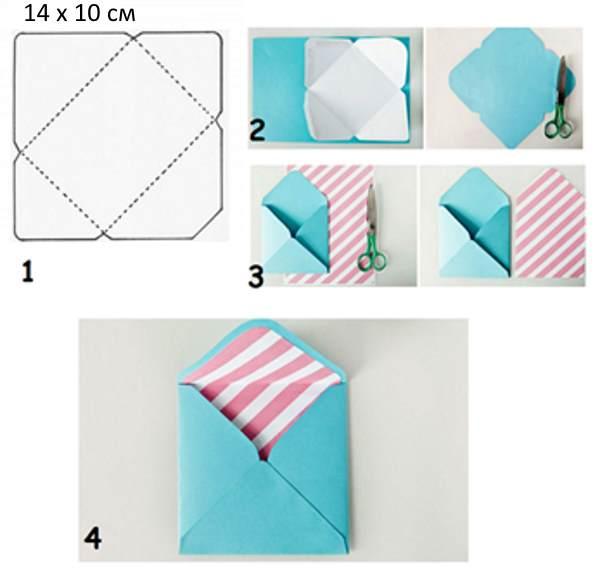 Мастерим конверты своими руками: шаблоны и инструкции