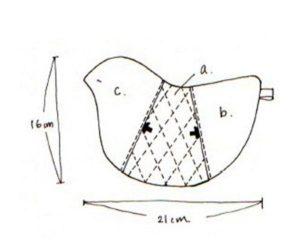 Прихватки из лоскутков своими руками: схемы и выкройки, описание пошива, видео мк, 40 моделей