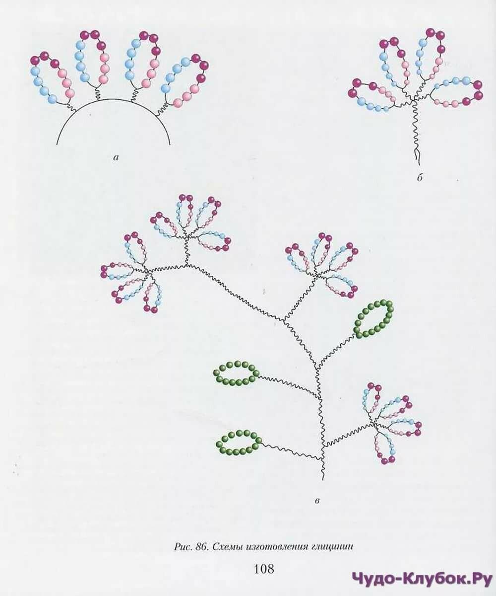 Деревья и цветы из бисера и стекляруса, как плести своими руками, идеи изделий для начинающих, необычные формы и виды поделок