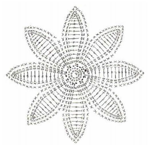 Лилия крючком схема и описание, видео: 11 вариантов вязания цветка