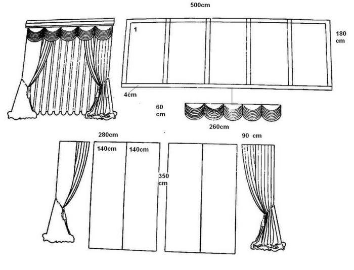 Занавески из тюля своими руками: виды тюлевой ткани, мастер класс по пошиву, как сшить изделие
