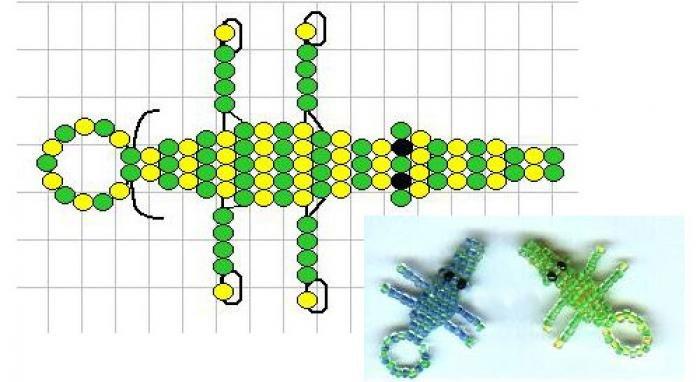 Крокодил из бисера своими руками: схема бисероплетения, инструкция для начинающих