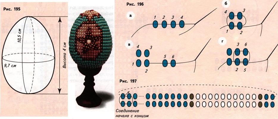 Мк пасхальное яйцо из бисера (готовимся к пасхе) | страна мастеров