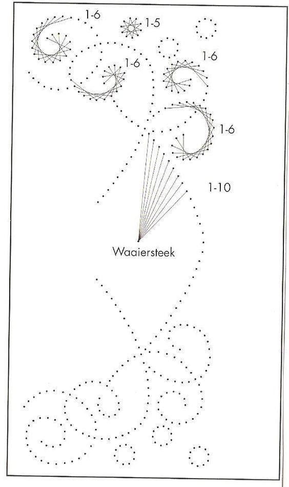 Изонить для начинающих схемы с цифрами цветы на картоне - умелица