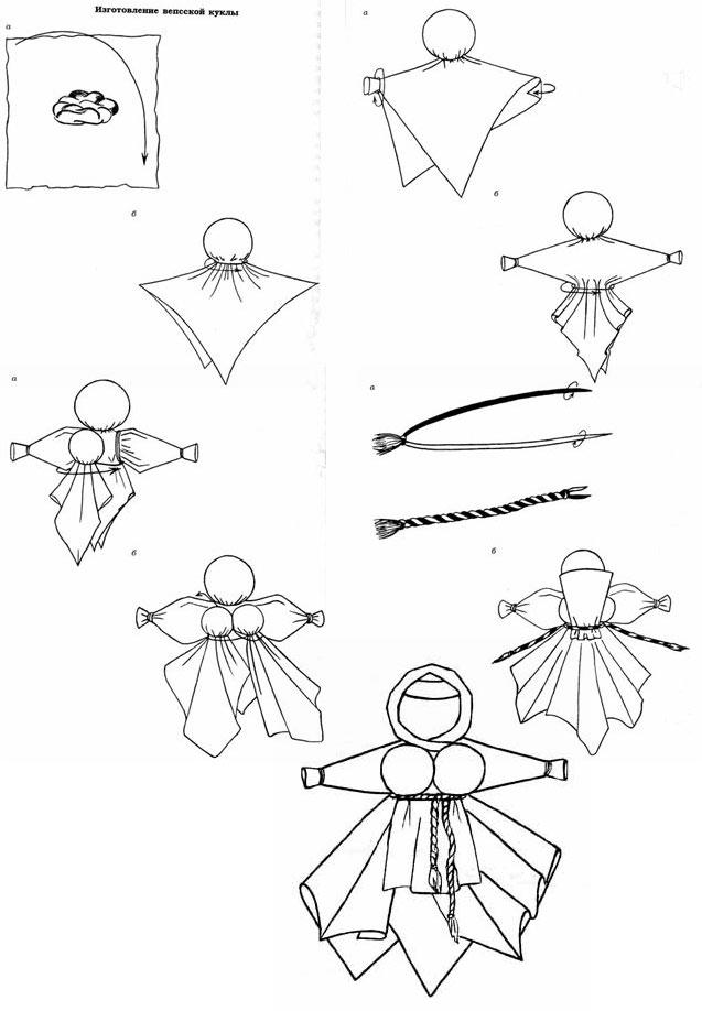 Как сделать куклу из ниток? пошаговая инструкция изготовления куклы-оберега с лицом. тонкости работы с нитками. советы.