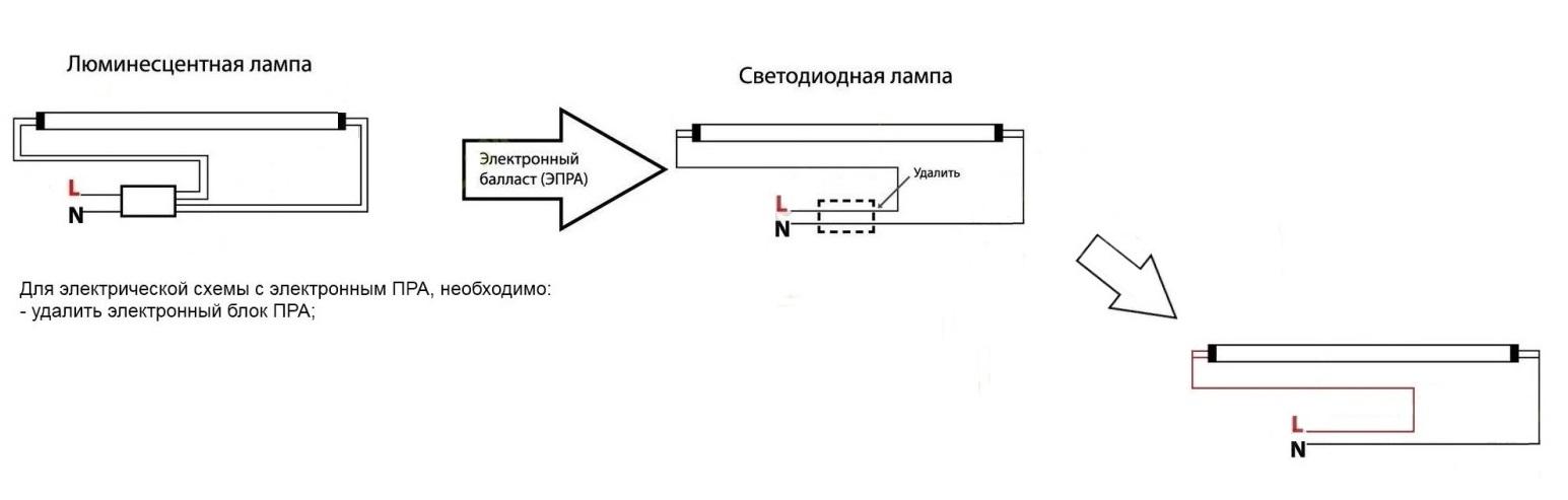 Как переделать светильник дневного света в светодиодный