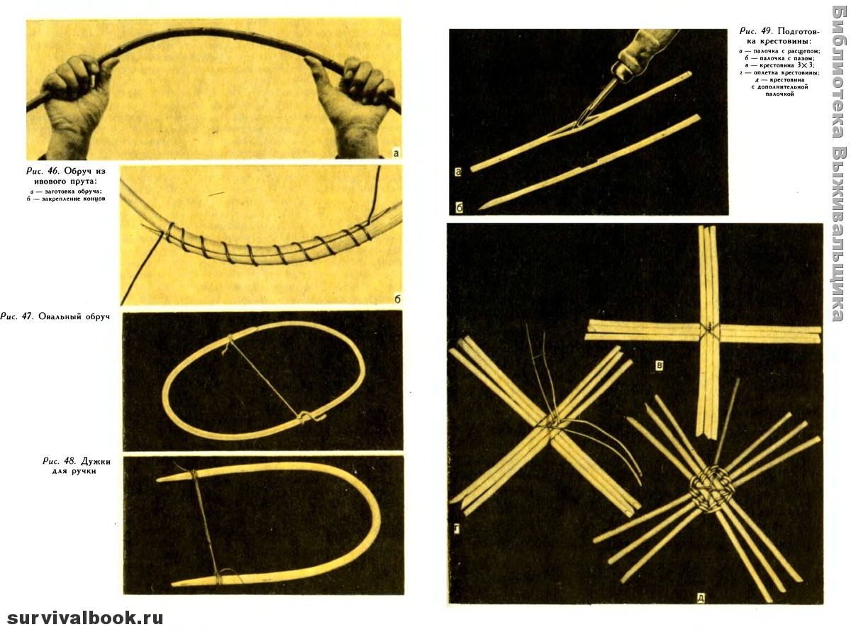Плетение из бумажной лозы и мастер-классы для начинающих