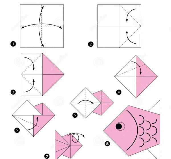 Оригами золотая рыбка из бумаги своими руками: шаблоны для аппликаций в подготовительной группе из цветной бумаги - технология с пошаговыми инструкциями, фото и схемой