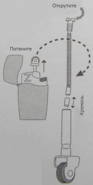 Как заправит одноразовую зажигалку