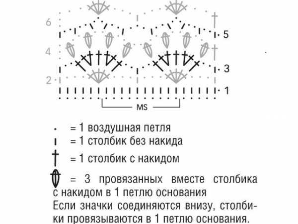 Ажурные митенки вязать крючком, схемы с описанием для начинающих