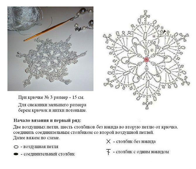 Вязание снежинки крючком