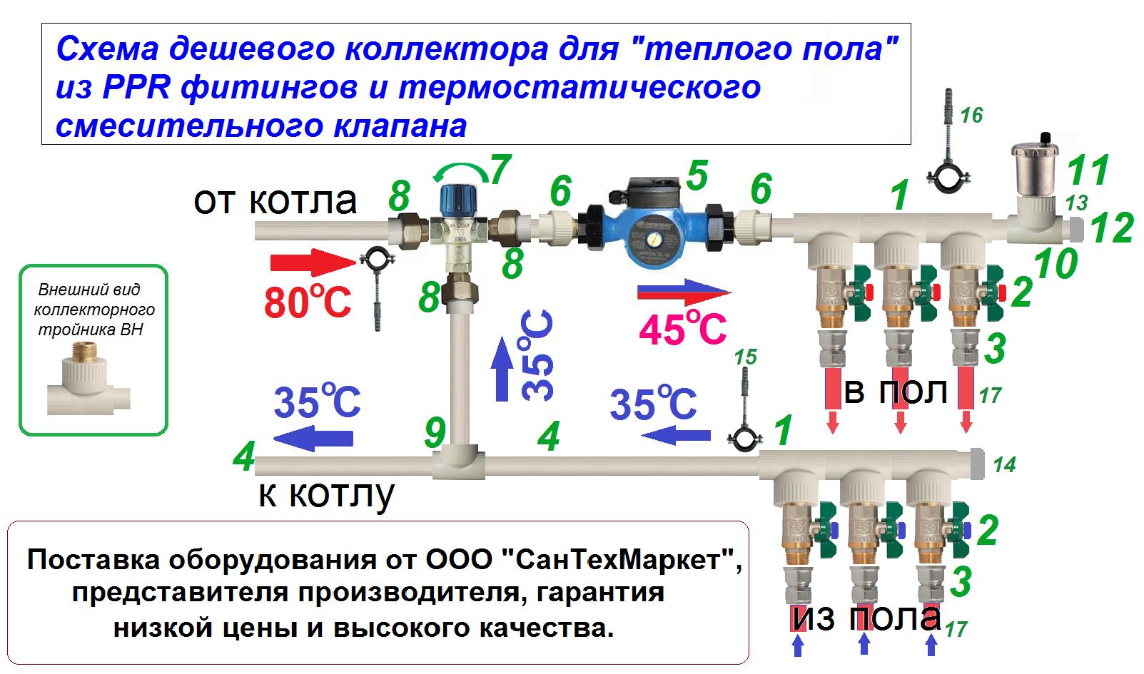 Коллекторная (лучевая) система отопления частного дома   гид по отоплению