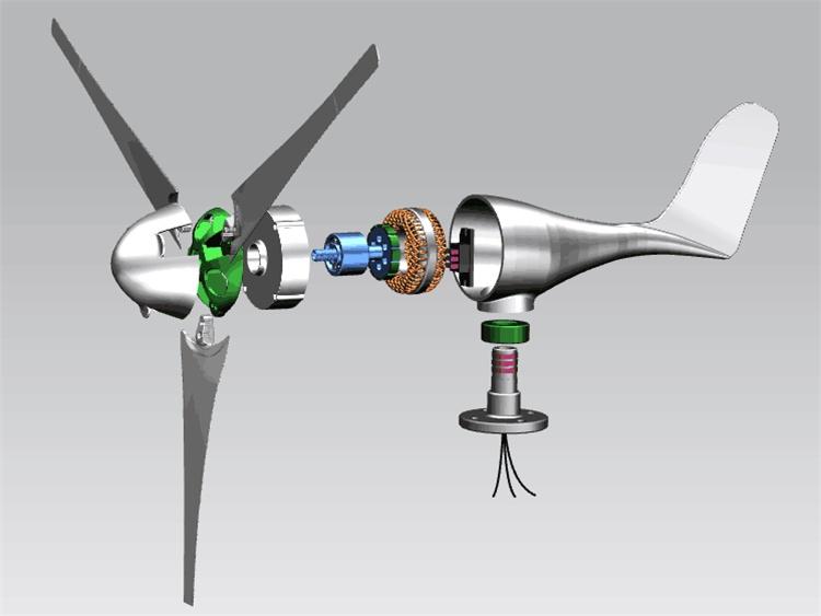 Все о ветрогенераторах