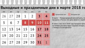 Женский день 8 марта - история праздника, интересные факты