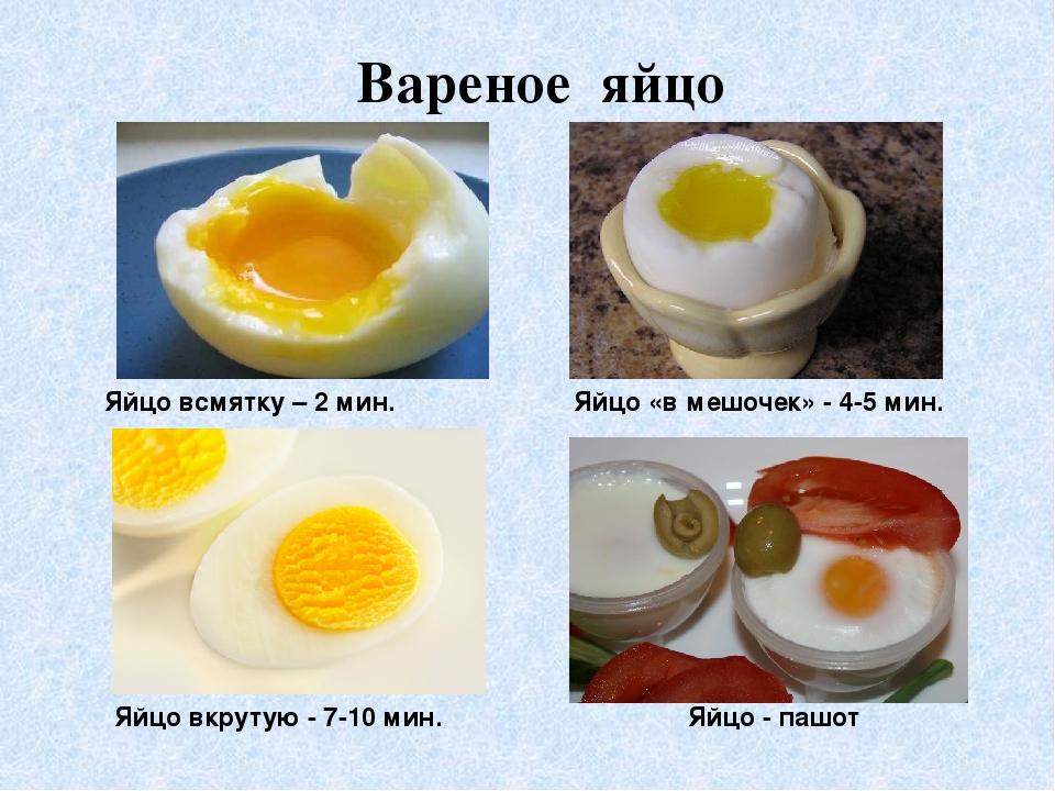 Как и сколько варить яйца всмятку - лайфхакер