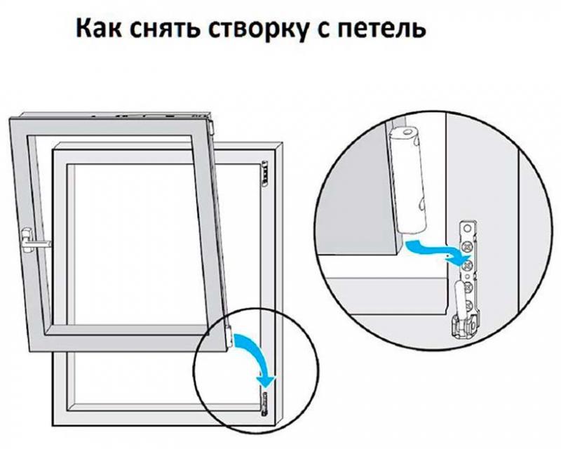 Как отделать откосы входной двери: внутри квартиры, панелями мдф, пвх, после установки железной двери, чем лучше | ремонтсами! | информационный портал
