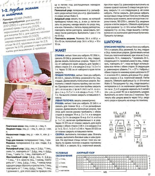 Как связать чепчик спицами для новорожденного, схема и описание, пошаговая инструкция для начинающих