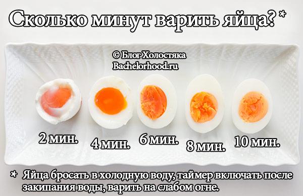 """Креативные мешочки с яйцами """"подарочные"""" – кулинарный рецепт"""