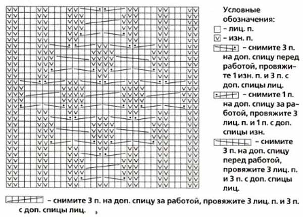 Вязанные подушки крючком: подборка со схемами и описанием
