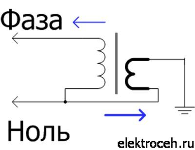 Электронные счетчики предлагают несколько способов борьбы с хищением электроэнергии и защиты от неправильных подключений