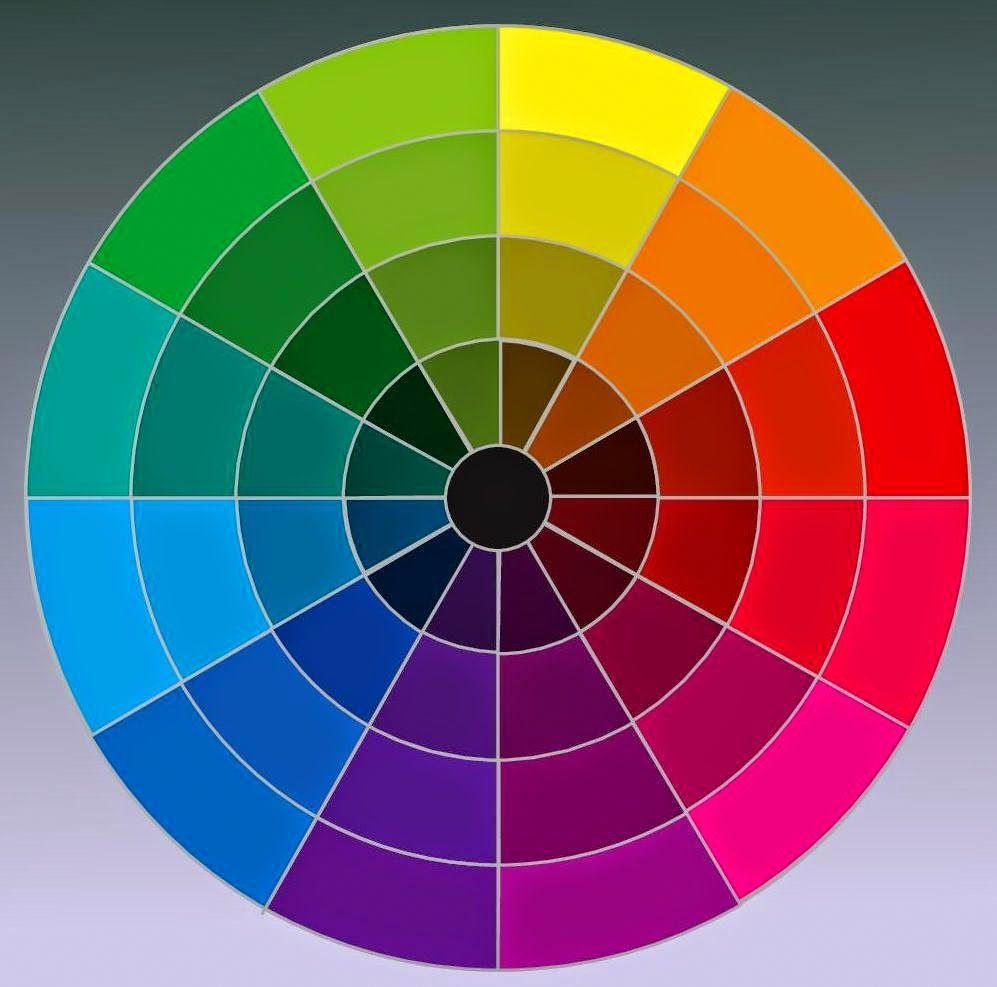 Цвет и цветовое воздействие