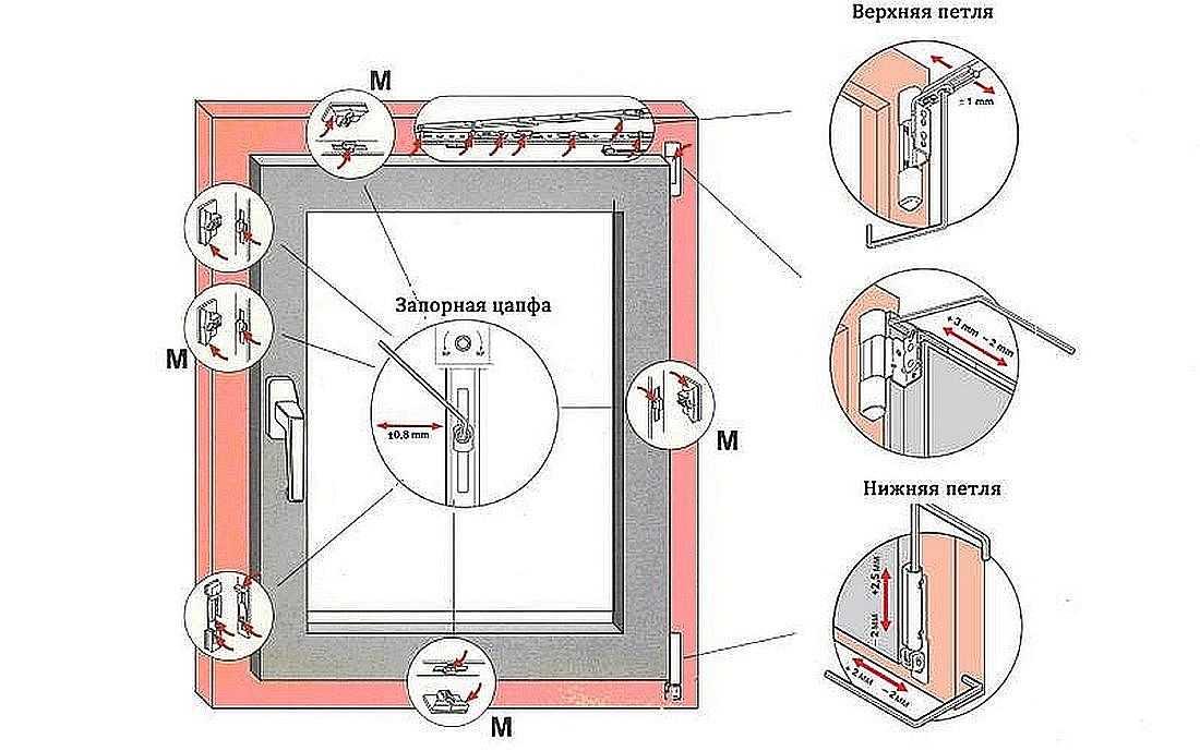 Отделка дверного проема пластиковыми панелям: делать ли?