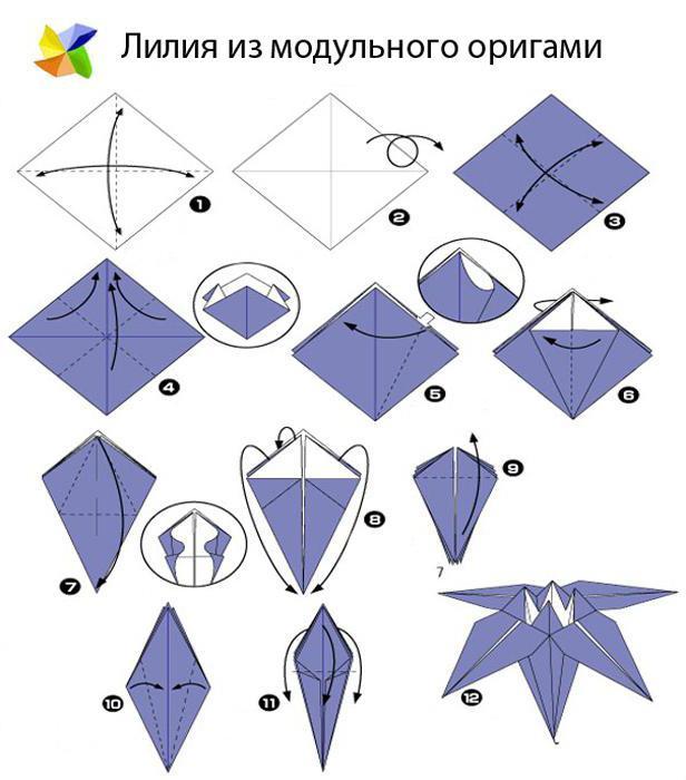 Как делать цветы-оригами