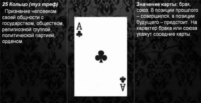 Гадания на мужчину: расклады из 36 карт