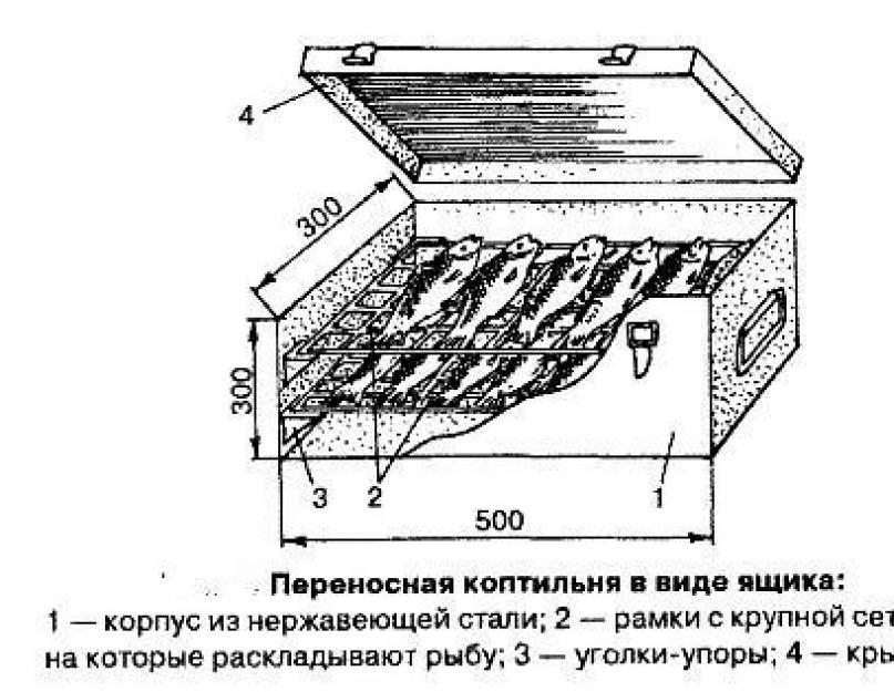 Коптильня без гидрозатвора холодного, горячего копчения: изготовление своими руками, как сделать самую простую в домашних условиях