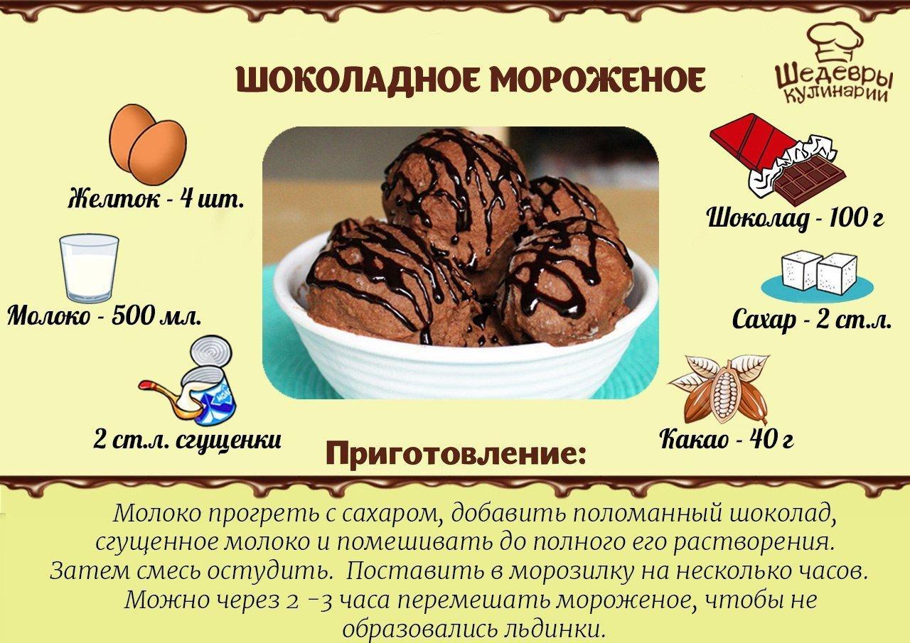 Мороженое в домашних условиях из молока