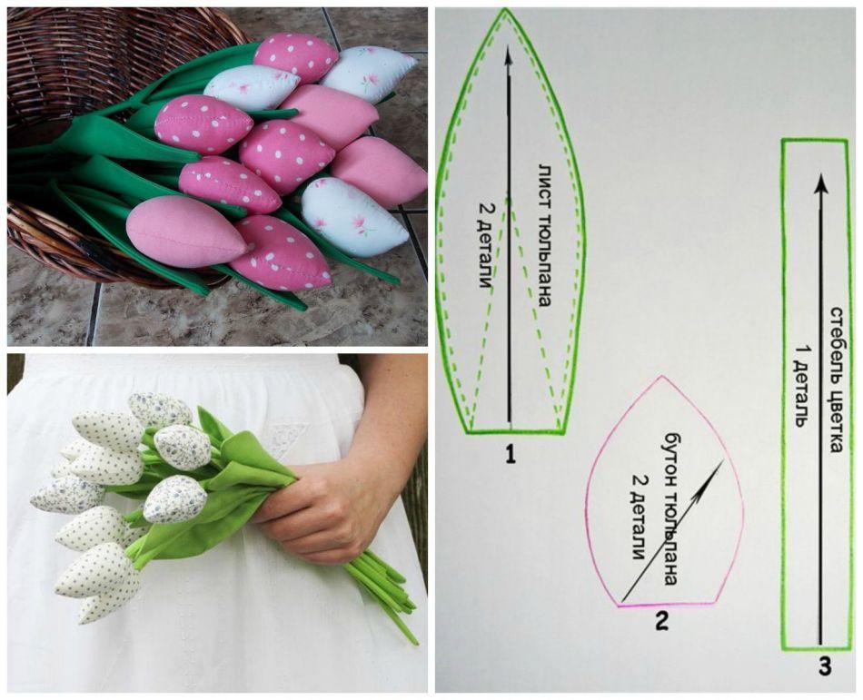 Весенние тюльпаны из ткани( с описанием). часть 1.