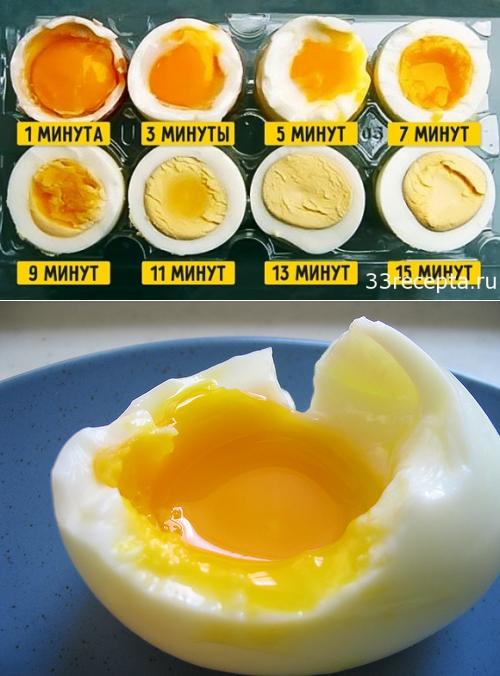 Сколько варить яйца в мешочек - 1000.menu