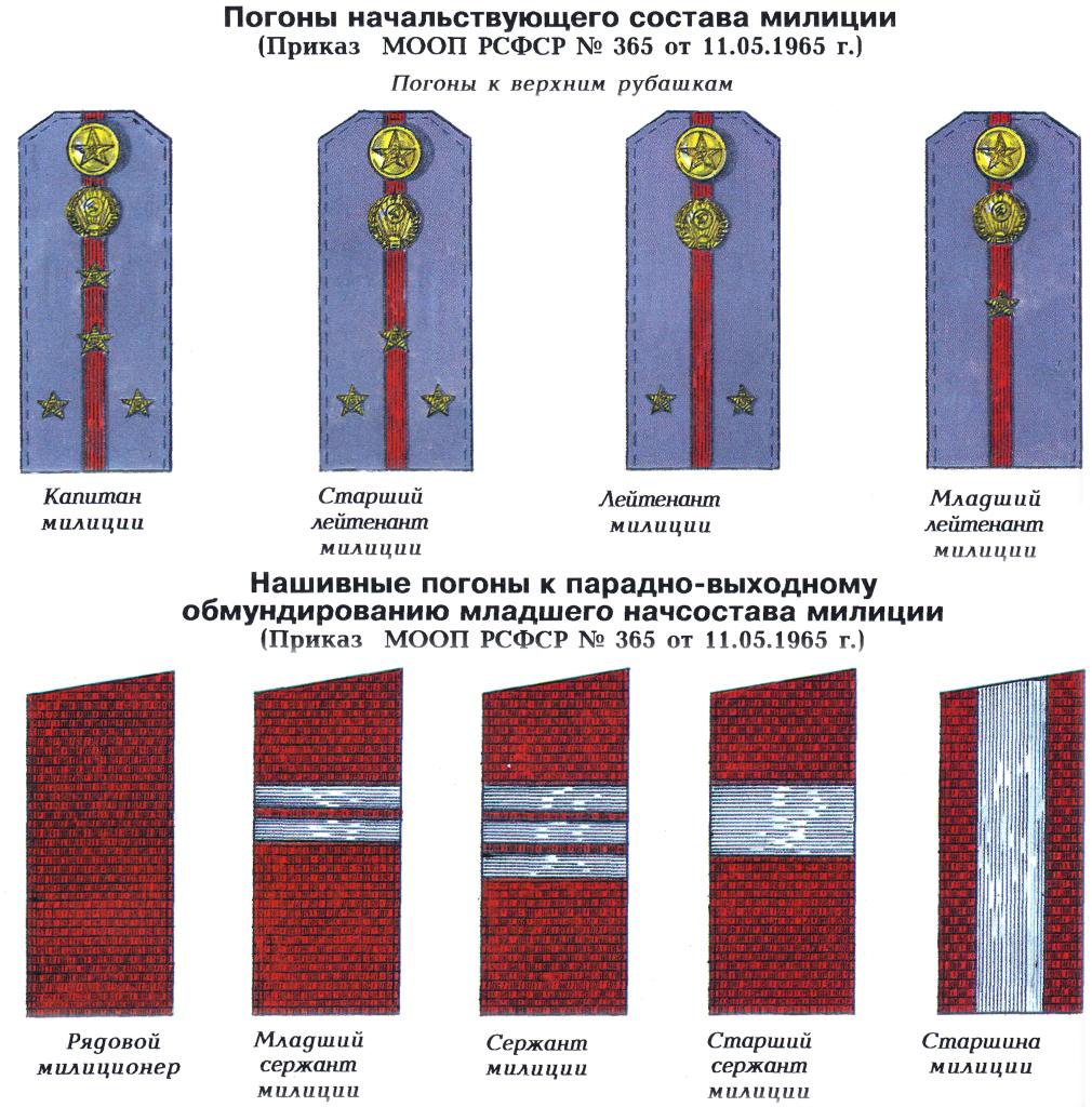 Тату погоны на плечах: значение, фото, эскиз, тюремные, на зоне, у зеков, на левом