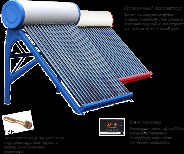 Солнечный коллектор для отопления своими руками