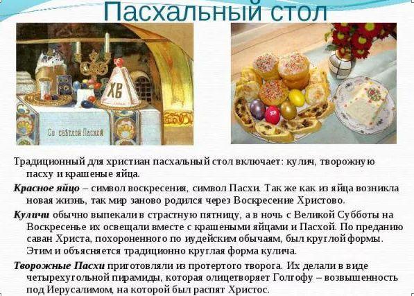 2 мая – дата православной пасхи в 2021 году