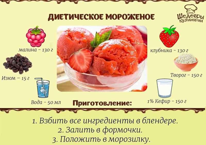 Домашнее сливочное мороженое - 8 пошаговых фото в рецепте