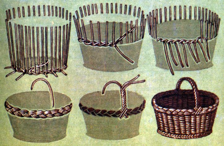 Плетение корзин из ивы: пошаговая схема лозоплетения, сбор и подготовка ивовой лозы