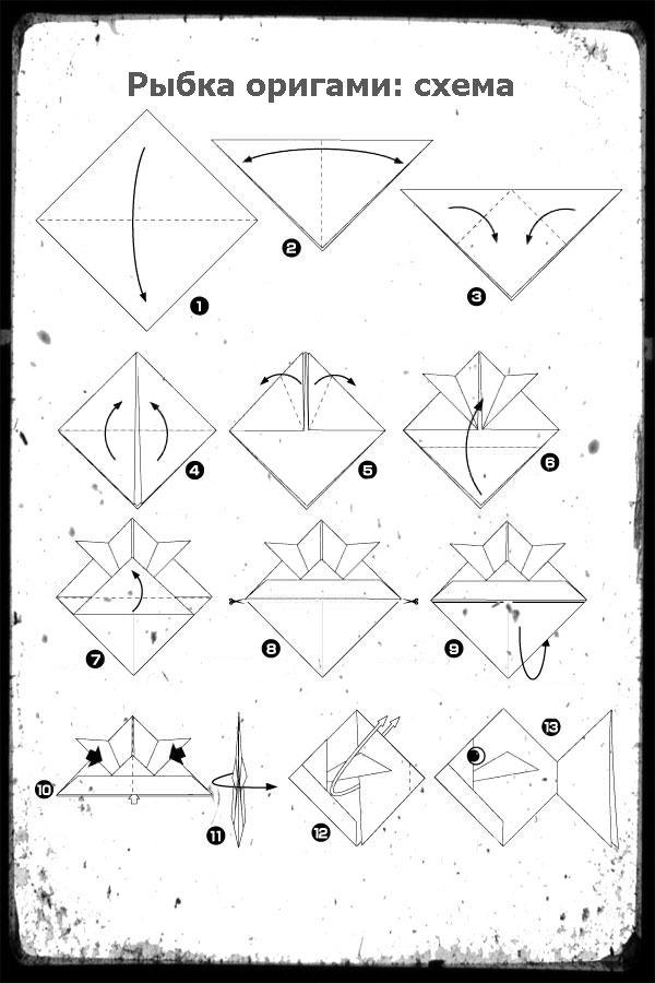Как сделать рыбку из бумаги своими руками + шаблон рыбка для вырезания