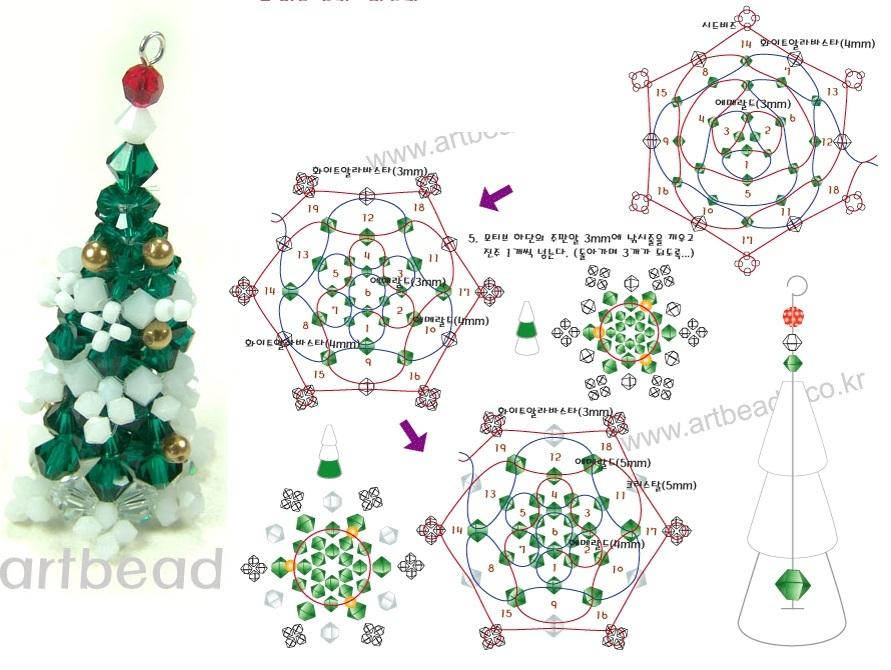 Как сделать новогоднюю елку из бисера своими руками