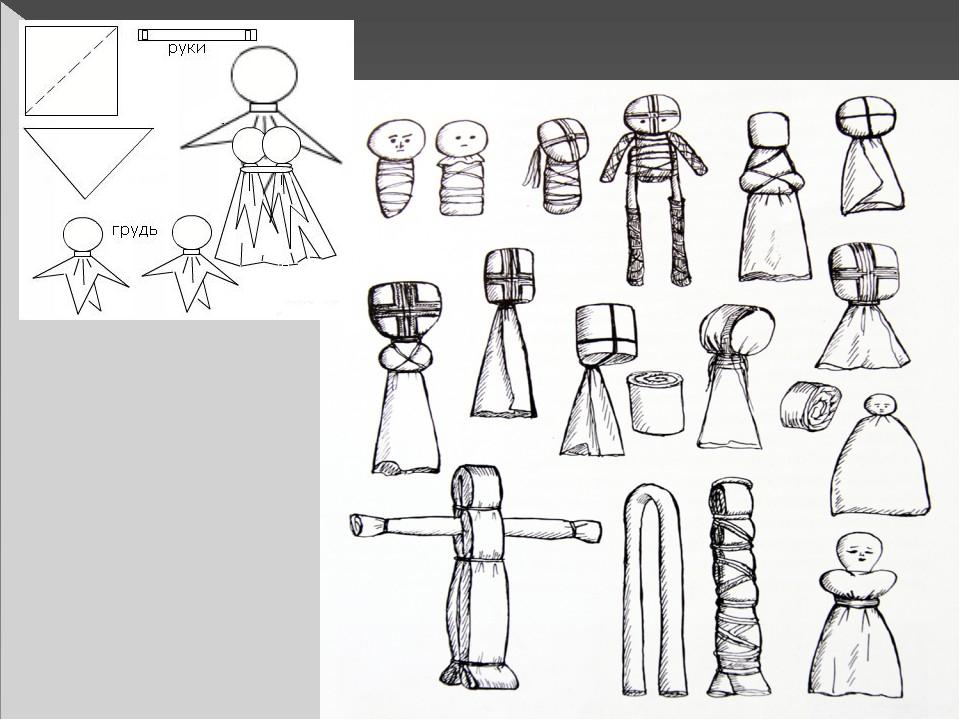 Кукла из ниток: изготовление оберега и мартиников, инструменты и материалы, ход работы и рекомендации