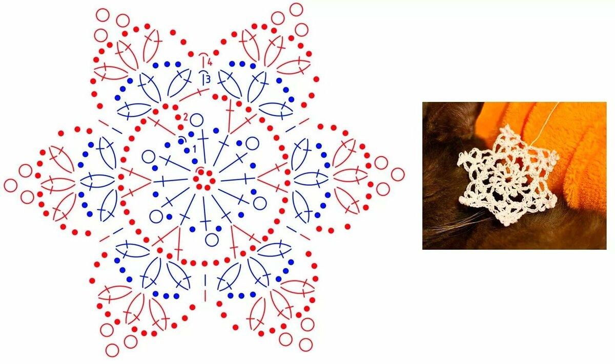 Мастер класс снежинка крючком, пошаговое описание с фото. схема снежинки крючком. снежинка крючком для начинающих